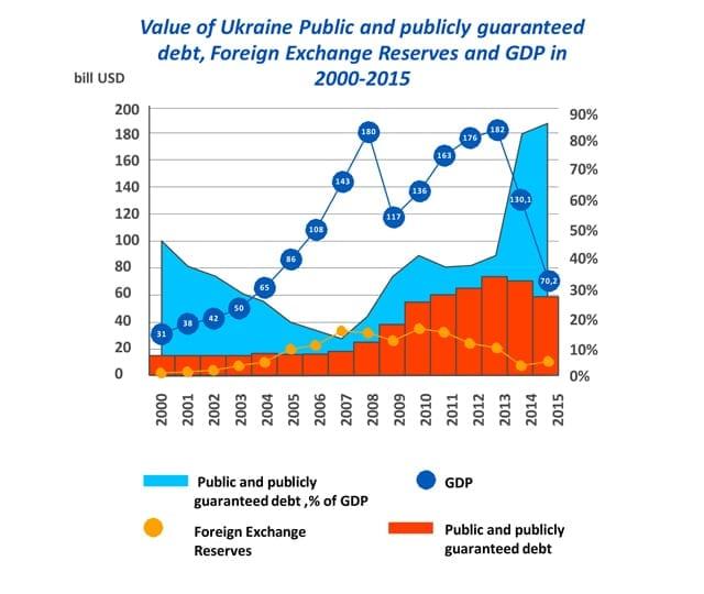 ukr-debt_eng_01-7408f
