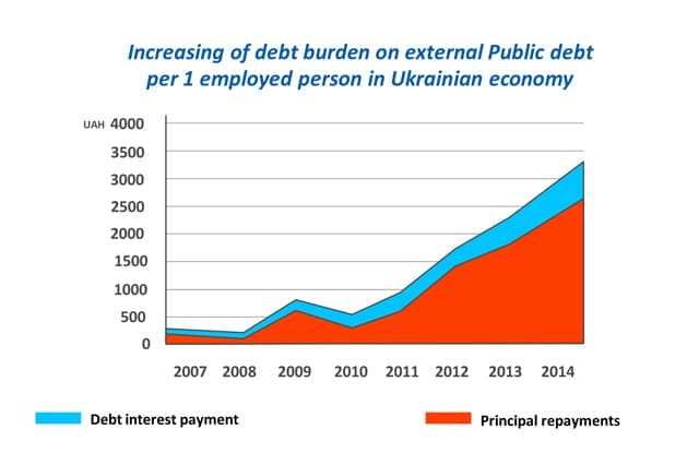ukr-debt_eng_04-69715
